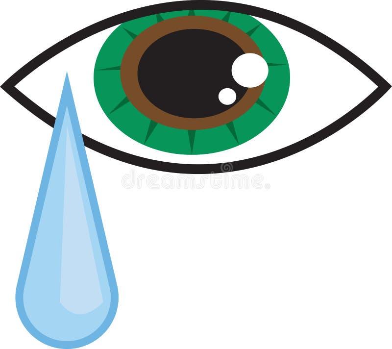 Rasgón del ojo stock de ilustración