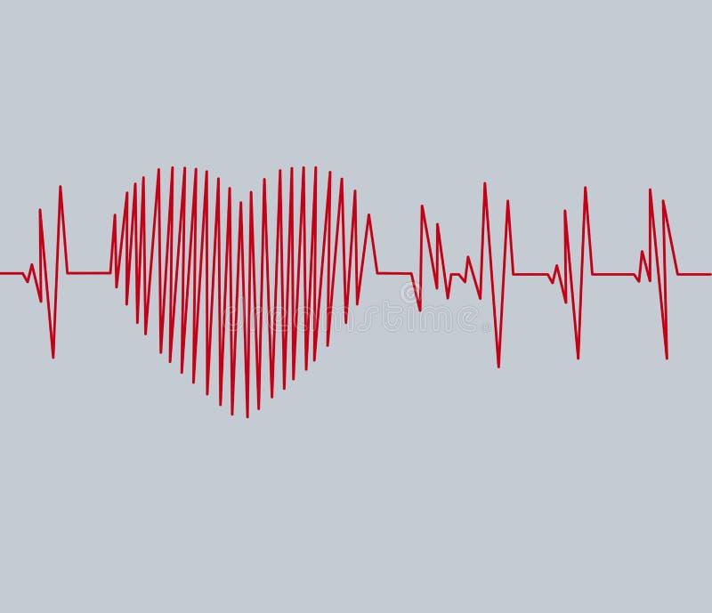 Rastro del pulso del cardiograma y concepto del corazón para el examen médico cardiovascular ilustración del vector