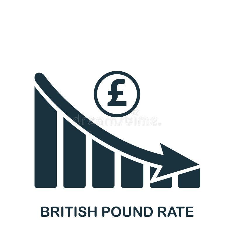 Rate Decrease Graphic för brittiskt pund symbol Mobil app, printing, webbplatssymbol Enkel beståndsdelallsång Monokrom britt stock illustrationer