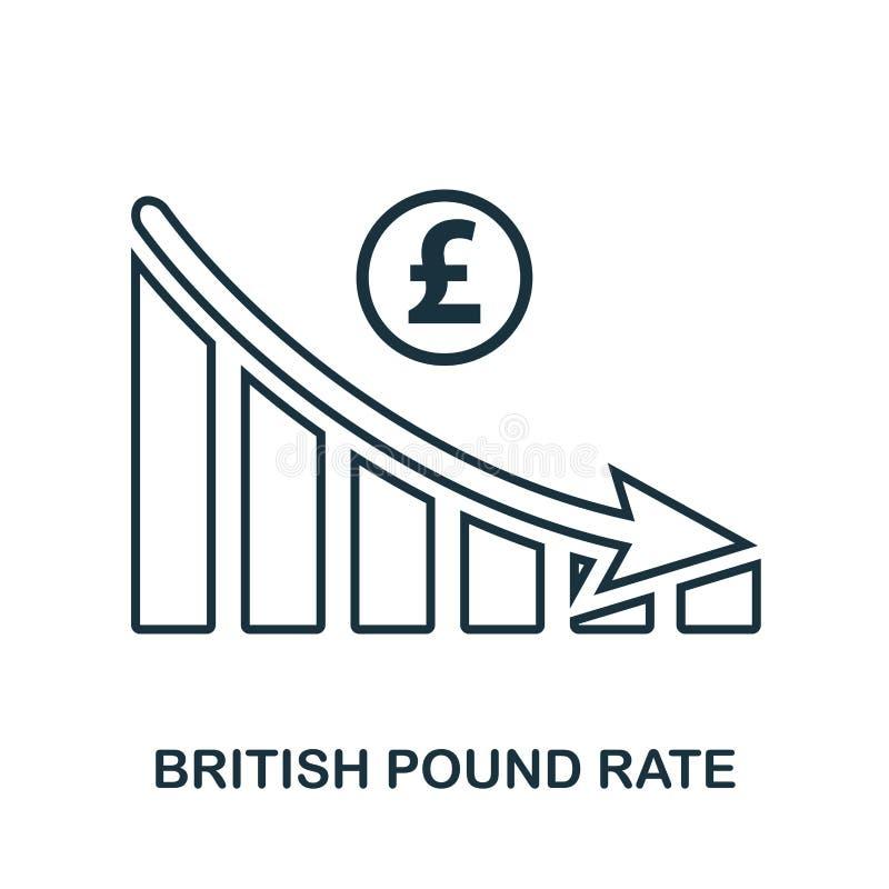 Rate Decrease Graphic för brittiskt pund symbol Mobil app, printing, webbplatssymbol Enkel beståndsdelallsång Monokrom hastighet  vektor illustrationer