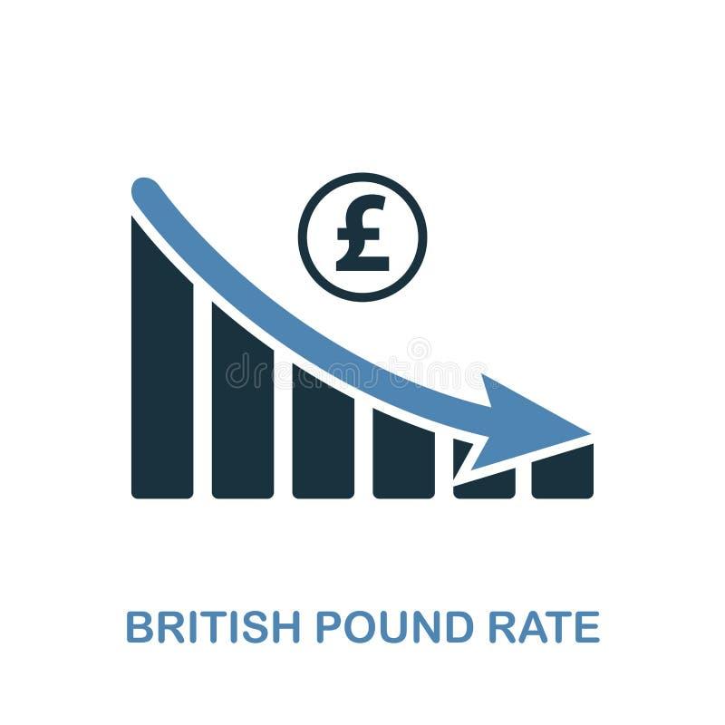 Rate Decrease Graphic för brittiskt pund symbol Monokrom stildesign från diagramsymbolssamling Ui Perfekt enkel pictogram för PIX stock illustrationer