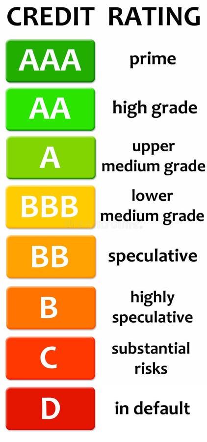 Rating de crédito ilustração do vetor