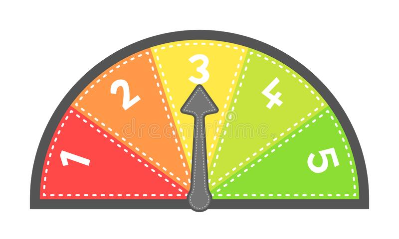 1-5 Rating Gauge Isolate on White. EPS8 Vector. With assets on separate layers royalty free illustration