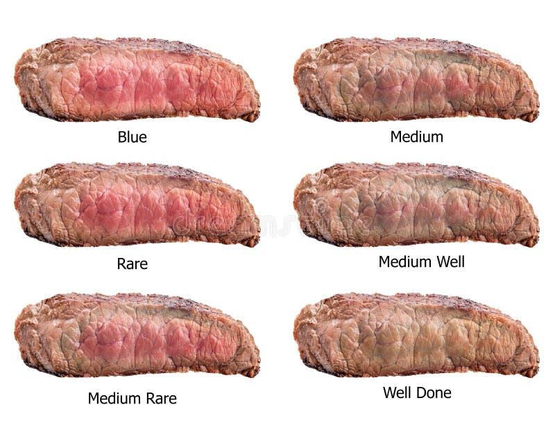 Raw steaks frying degrees: rare, blue, medium, medium rare, medium well, well done stock images