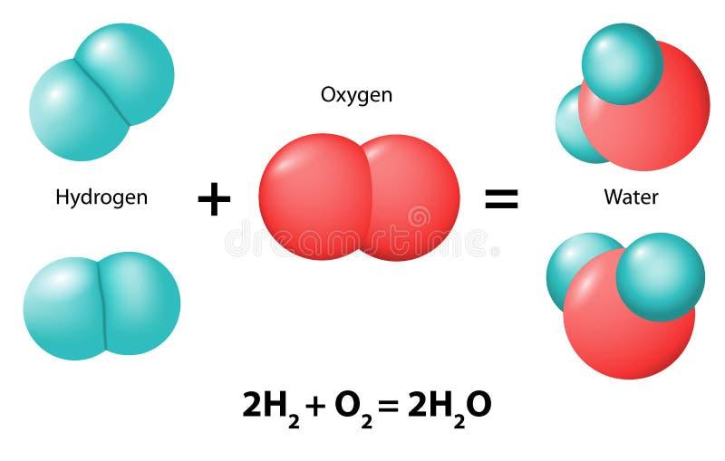 Reacción química ilustración del vector