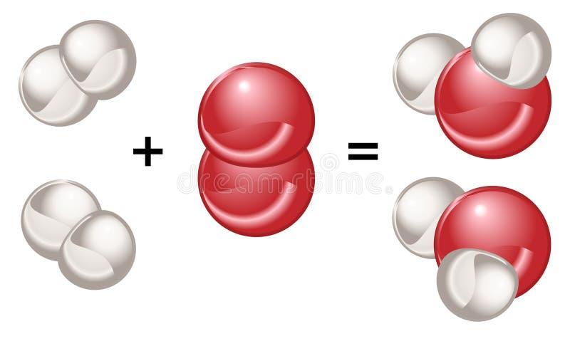 Reacción química que crea el nuevo compuesto libre illustration