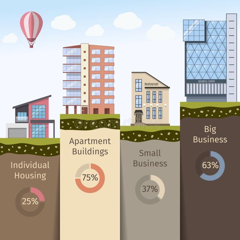 Real Estate affär Infographics med diagram och symbolbyggnader också vektor för coreldrawillustration vektor illustrationer