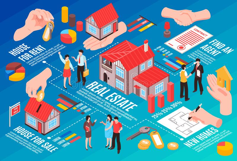 Real Estate Agency Isometric Flowchart. Agents and clients houses for sale and rent gradient background vector illustration vector illustration