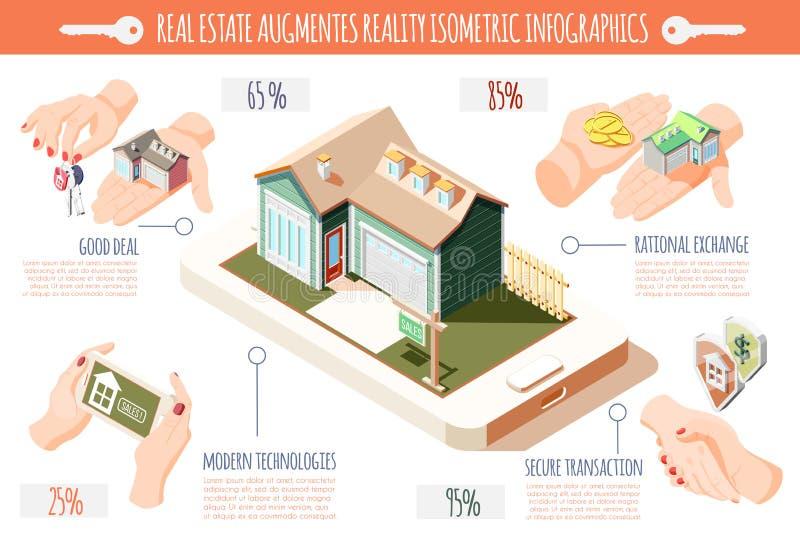 Real Estate a augmenté la réalité Infographics isométrique illustration de vecteur