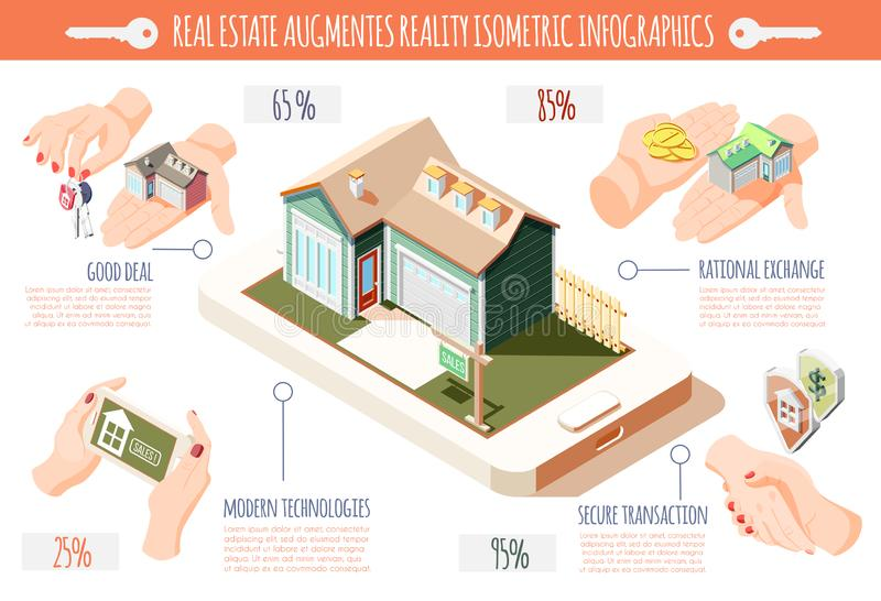 Real Estate Augmented Reality Isometric Infographics vector illustration