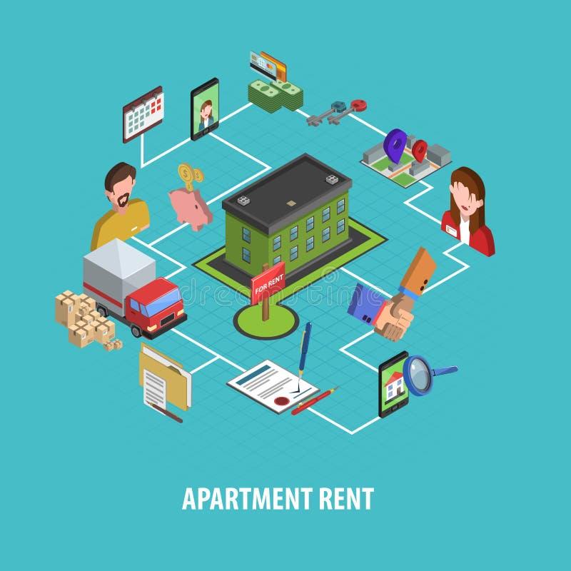 Real Estate czynszu pojęcie ilustracji