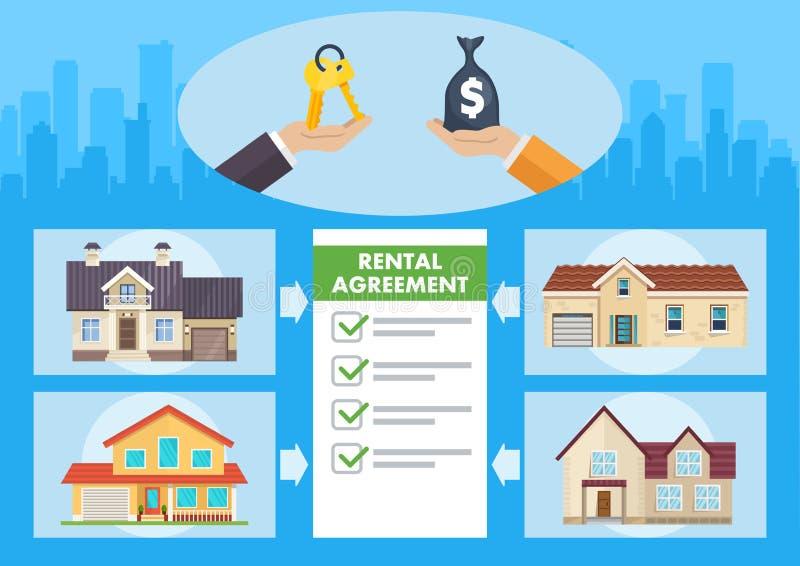 Real Estate entretiennent Illustration plate de vecteur illustration de vecteur