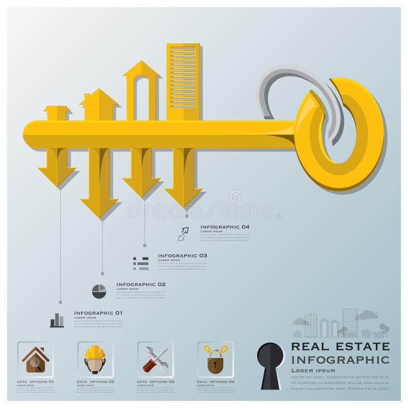 Real Estate et affaires Infographic illustration de vecteur