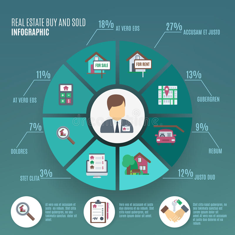 Real Estate Infographic illustration libre de droits