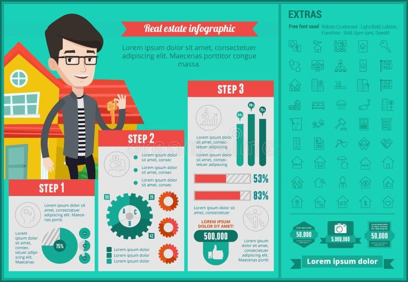 Real Estate Infographic szablon ilustracja wektor