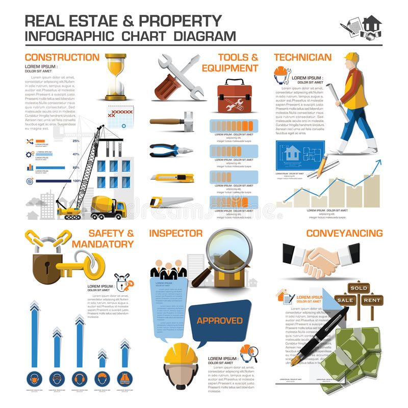 real estate and activity diagram Can be licensed to a principal real estate broker for sales activity and, at the same time, be licensed to a real estate property manager for property management activity can engage in property management activity as the agent of their principal broker.
