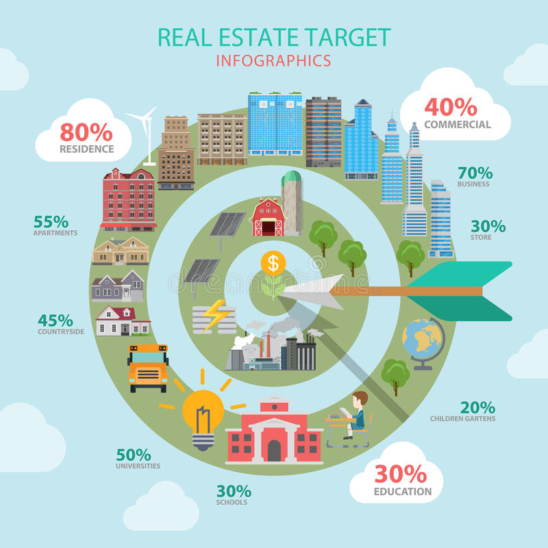 Real estate target flat vector infographics education residence royalty free stock photography