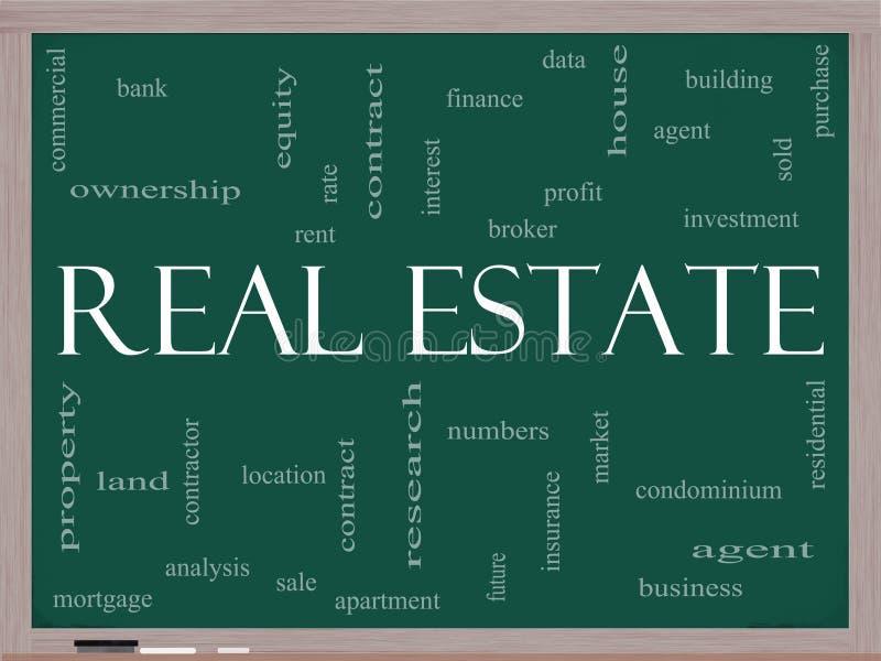 Real Estate Word Cloud Concept on a Blackboard vector illustration