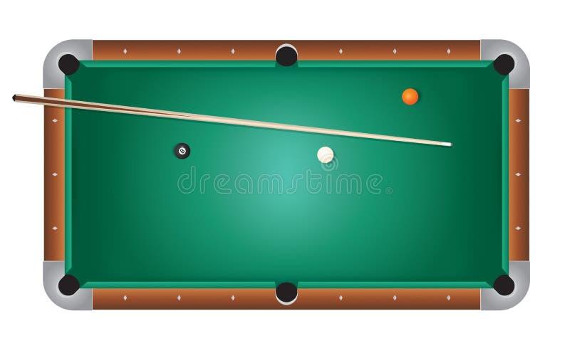 Realistic Billiards Pool Table Green Felt Illustration. A realistic billiards pool table illustration. Green felt top with wooden rails, stick, and balls. Vector vector illustration
