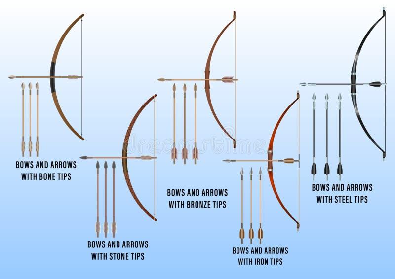 Realistisk uppsättning av historiska slåss pilbågar och pilar: ben sten, brons, järn, stål vektor illustrationer