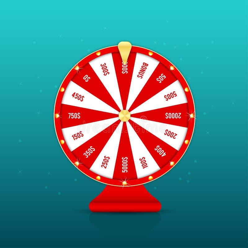 Realistiskt hjul av förmögenhet med priser som isoleras på bakgrund Röd dobbleriroulett och förmögenhethjulbegrepp stock illustrationer