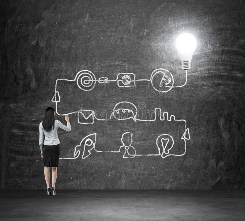 A rear view of a brunette lady who is drawing a process of business idea's development. A flowchart is drawn on the black chalkboa. Rd with different stages of stock images