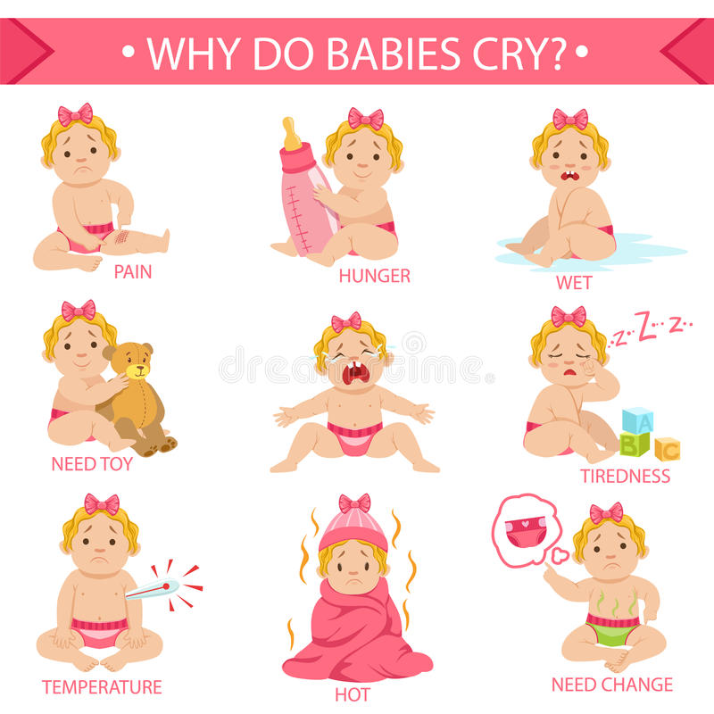 Reasons Baby Girl Is Crying Infographic Poster. Bright Color Vector Banner In Simple Cartoon Style With Isolated Illustrations Set On White Background vector illustration