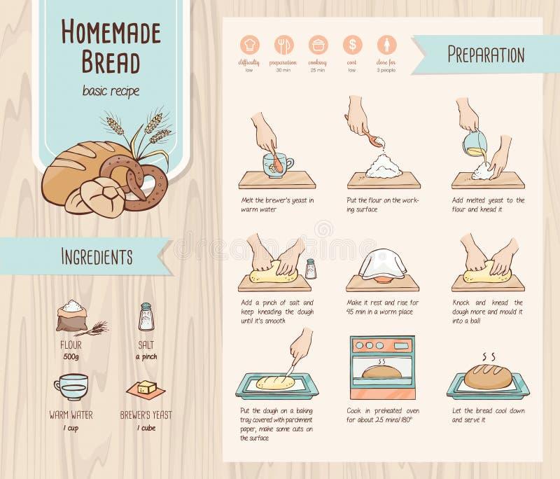 Receita do pão caseiro ilustração stock