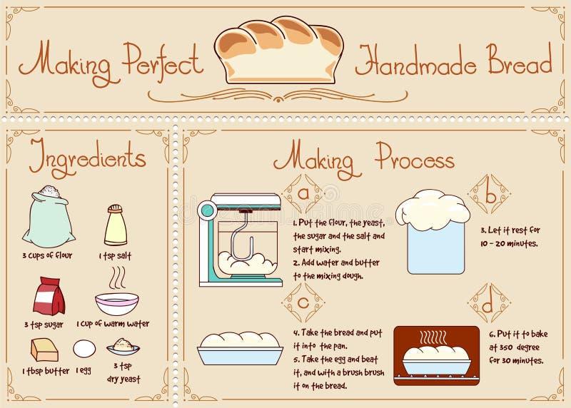 Receita do pão caseiro com ingredientes Mão ilustração stock
