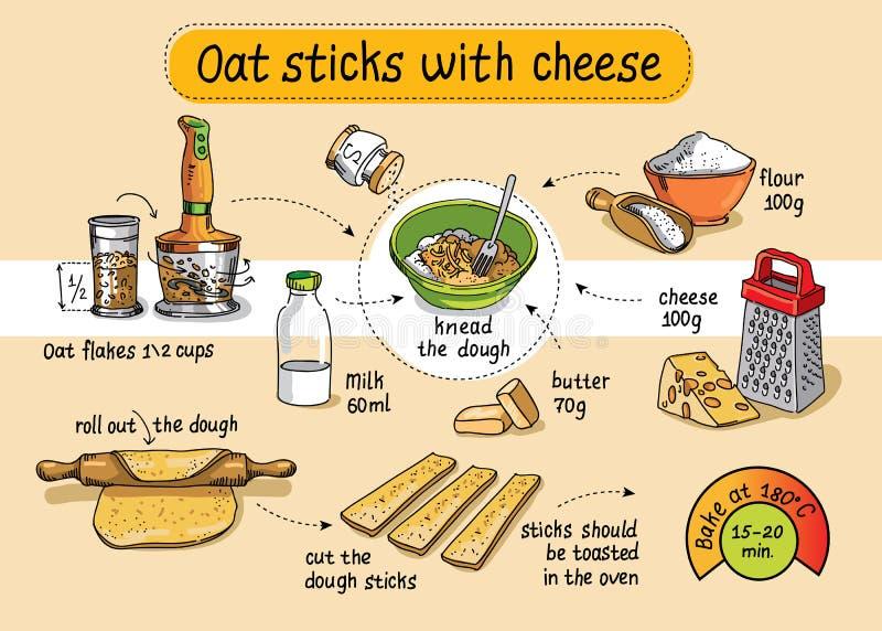 Receita para varas caseiros da aveia com queijo Instruc passo a passo ilustração do vetor