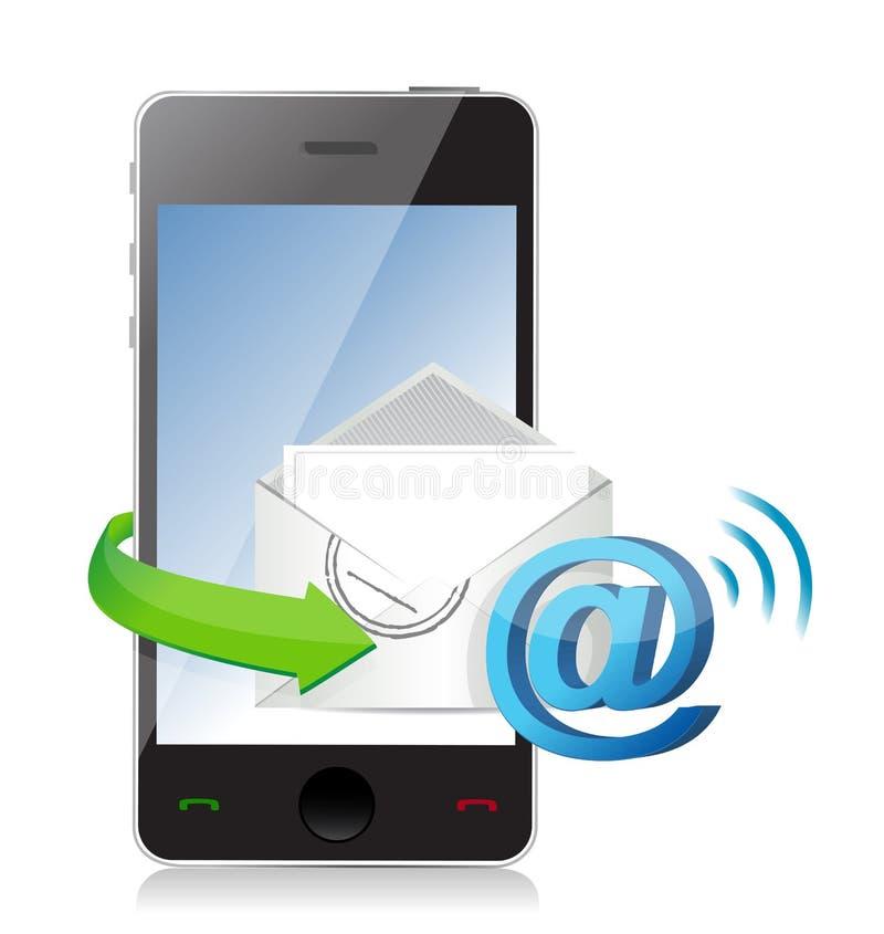 Recepción de un correo electrónico. ejemplo libre illustration