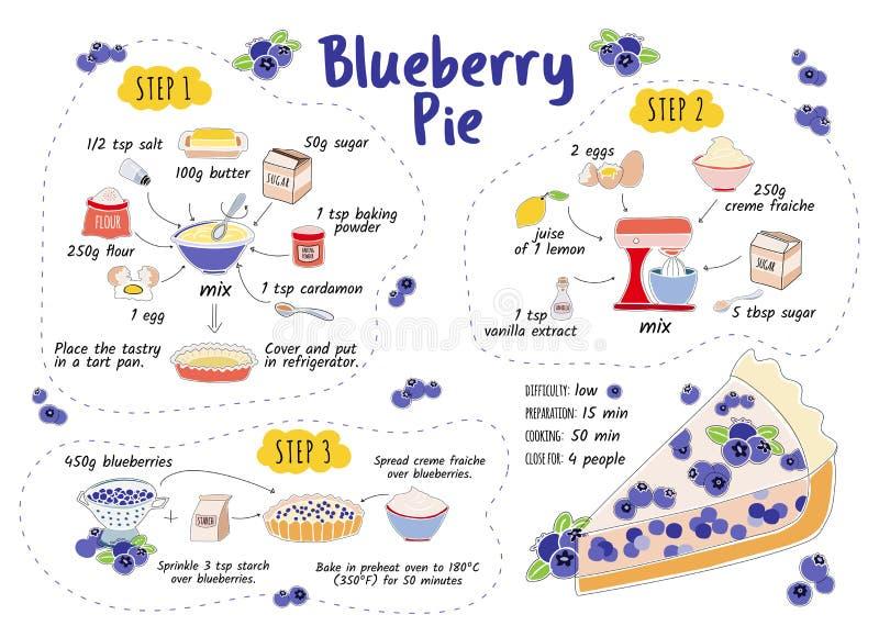 Recept för blåbärpaj vektor illustrationer