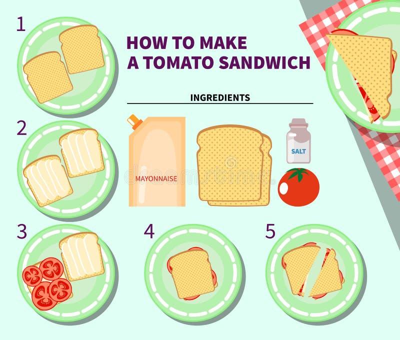 Recept som är infographic för framställning av en tomatsmörgås royaltyfri illustrationer
