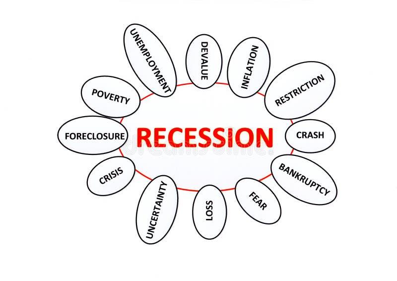 Recessie vector illustratie