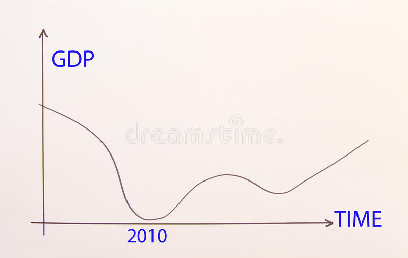 Download Recession: A Double Dip Recovery? Royalty Free Stock Photos - Image: 12759078