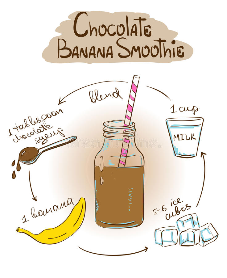 Recette de smoothie de banane de chocolat de croquis illustration stock