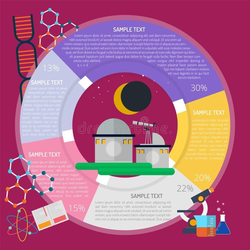 Recherche à l'espace Infographic illustration libre de droits