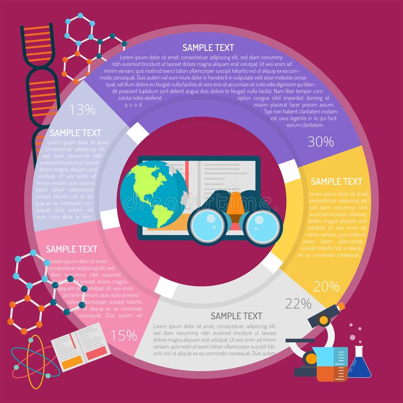 Recherche de la connaissance Infographic illustration libre de droits