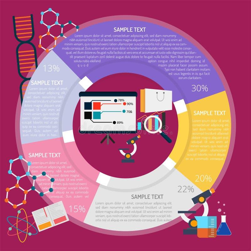 Recherche de marché Infographic illustration de vecteur