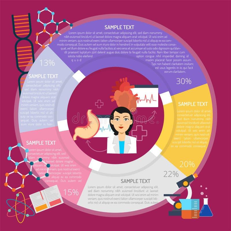 Recherche Infographic de laboratoire illustration stock