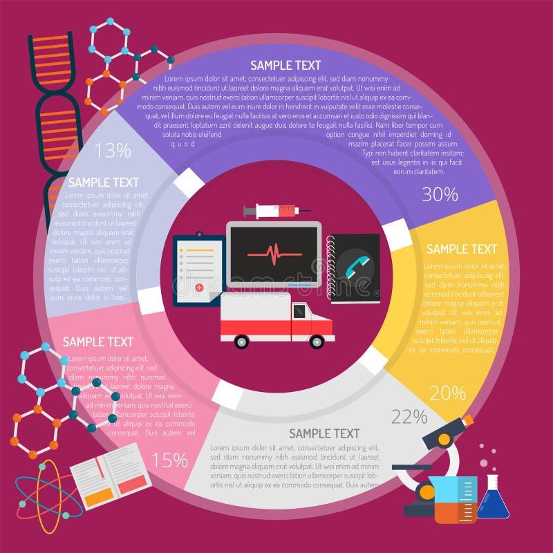 Recherche opérationnelle Infographic illustration libre de droits