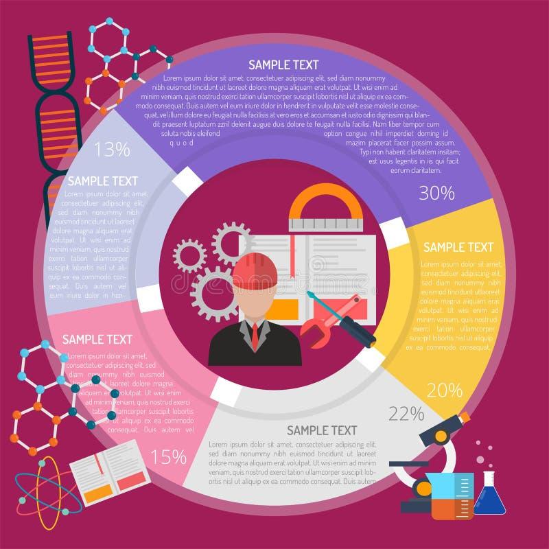 Recherche pour machiner Infographic illustration stock