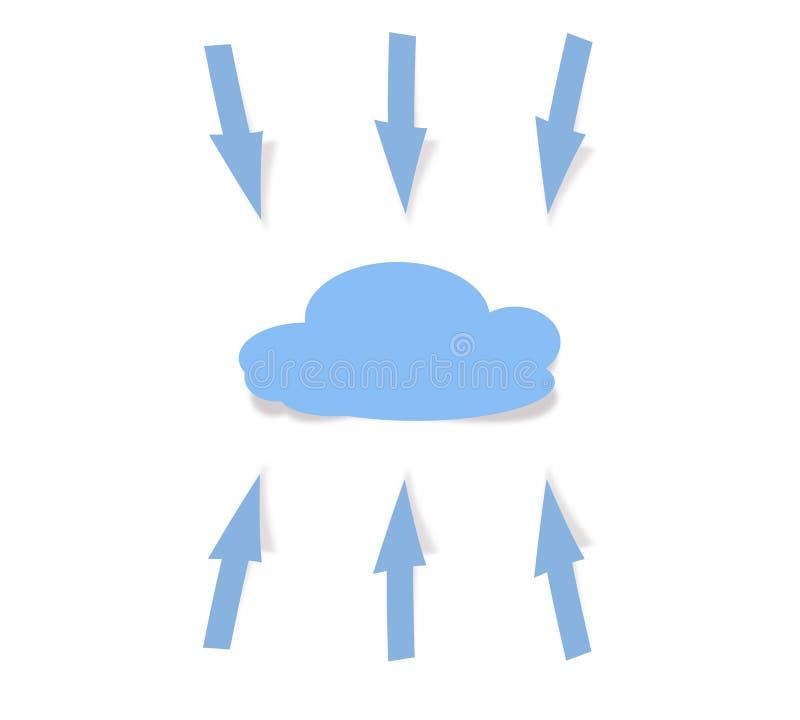 Rechnenkonzept der Wolke vektor abbildung