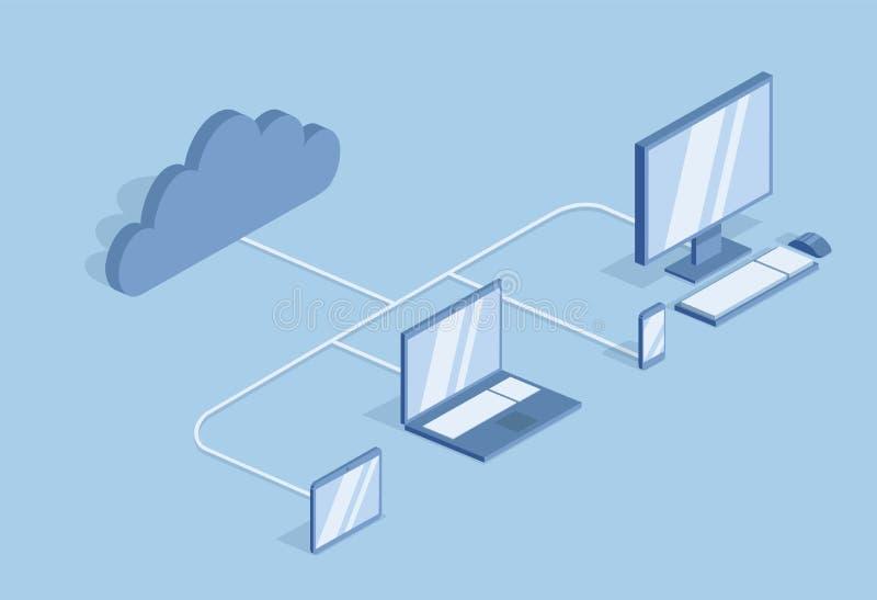 Rechnenkonzept der Wolke World Wide Webkonzept Arbeitsplatzrechner, Laptop und Mobilevermächtnisse synced in der Wolke isometrisc stock abbildung