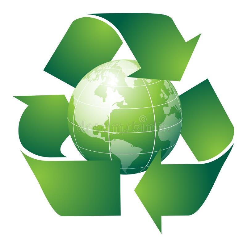Recicl