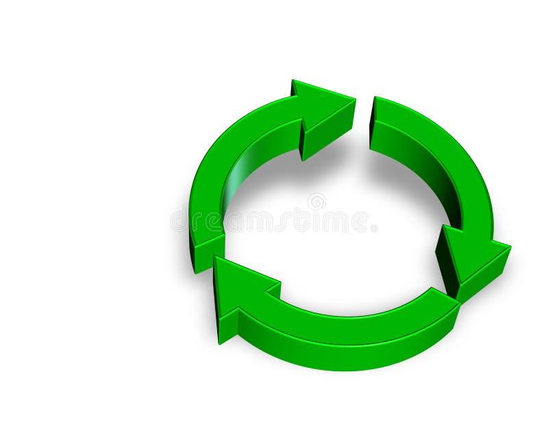 Recicl ilustração do vetor