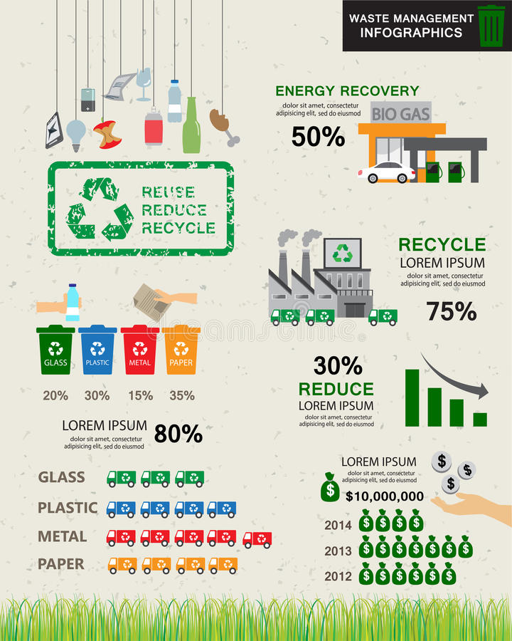 Recicl elementos ilustração stock