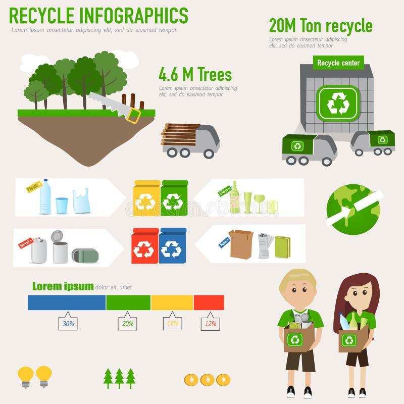 Recicle infographic ilustración del vector