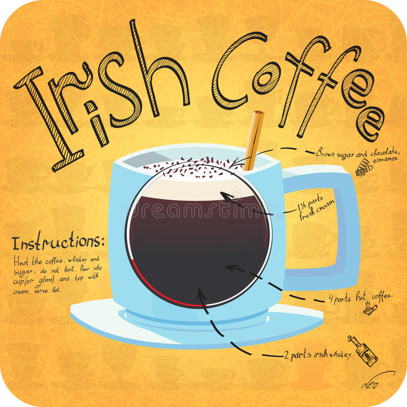 Recipe for coffee. stock images