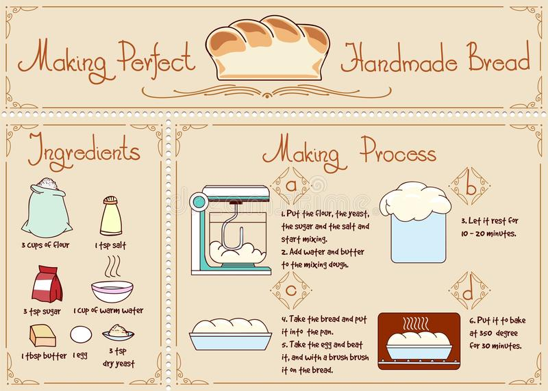 Recipe of homemade bread with ingredients. Hand stock illustration